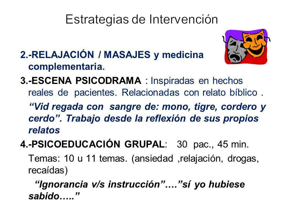 2.-RELAJACIÓN / MASAJES y medicina complementaria. 3.-ESCENA PSICODRAMA : Inspiradas en hechos reales de pacientes. Relacionadas con relato bíblico. V