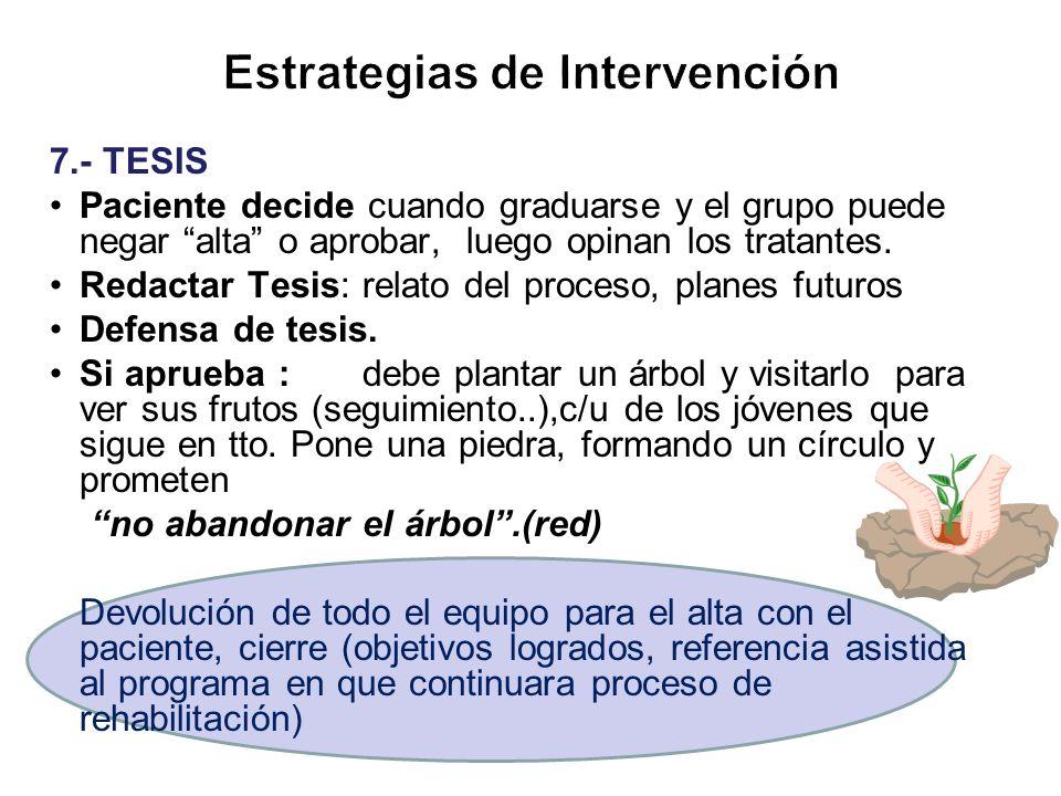 7.- TESIS Paciente decide cuando graduarse y el grupo puede negar alta o aprobar, luego opinan los tratantes. Redactar Tesis: relato del proceso, plan