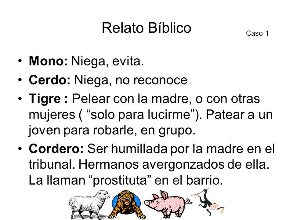 Relato Bíblico Mono: Niega, evita. Cerdo: Niega, no reconoce Tigre : Pelear con la madre, o con otras mujeres ( solo para lucirme). Patear a un joven