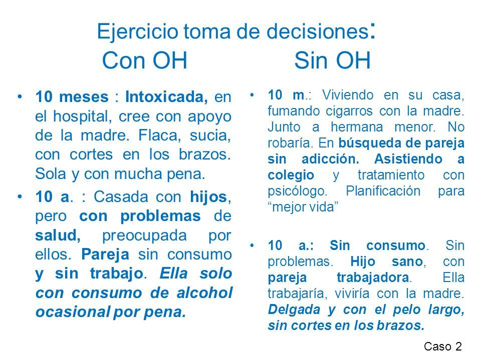 Ejercicio toma de decisiones : Con OH Sin OH 10 meses : Intoxicada, en el hospital, cree con apoyo de la madre. Flaca, sucia, con cortes en los brazos
