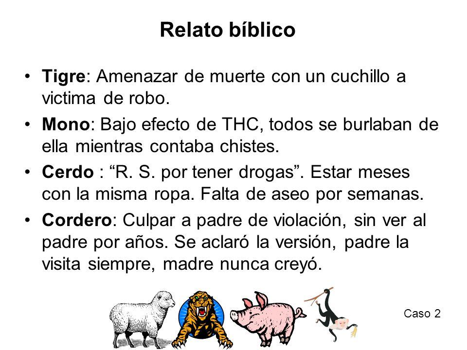 Relato bíblico Tigre: Amenazar de muerte con un cuchillo a victima de robo. Mono: Bajo efecto de THC, todos se burlaban de ella mientras contaba chist