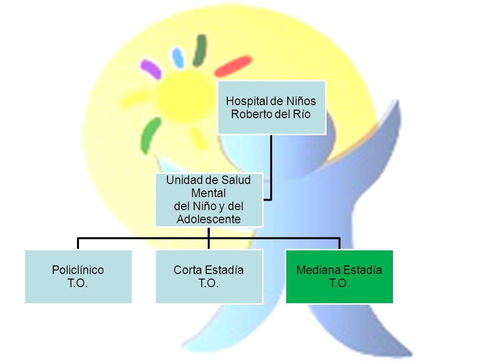 Hospital de Niños Roberto del Río Unidad de Salud Mental del Niño y del Adolescente Policlínico T.O. Corta Estadía T.O. Mediana Estadía T.O.