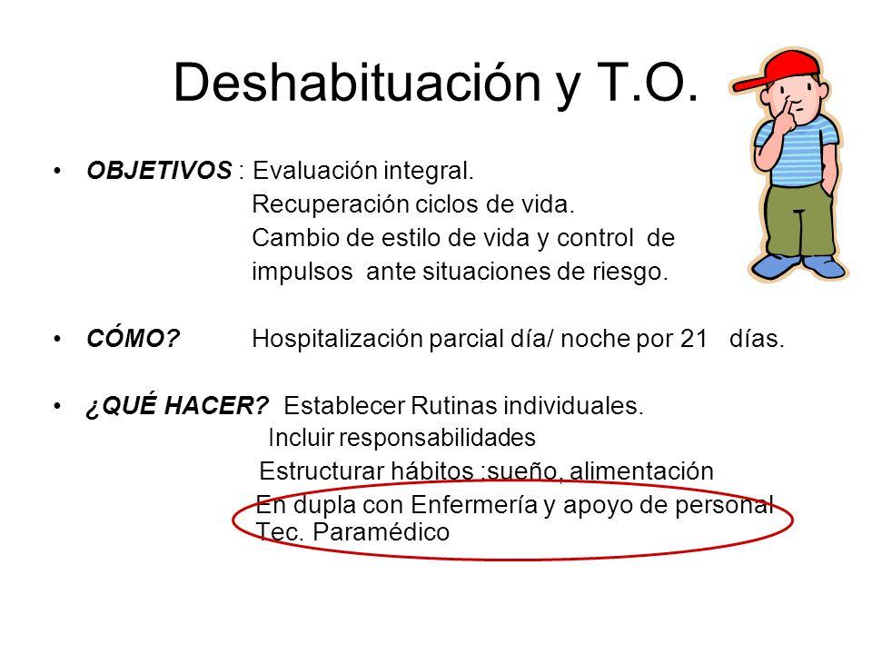 Deshabituación y T.O. OBJETIVOS : Evaluación integral. Recuperación ciclos de vida. Cambio de estilo de vida y control de impulsos ante situaciones de