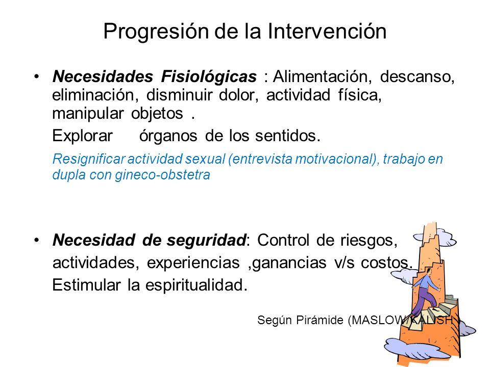 Progresión de la Intervención Necesidades Fisiológicas : Alimentación, descanso, eliminación, disminuir dolor, actividad física, manipular objetos. Ex