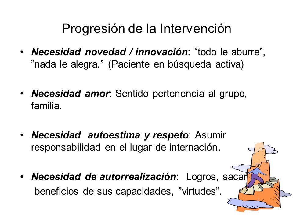 Progresión de la Intervención Necesidad novedad / innovación: todo le aburre, nada le alegra. (Paciente en búsqueda activa) Necesidad amor: Sentido pe