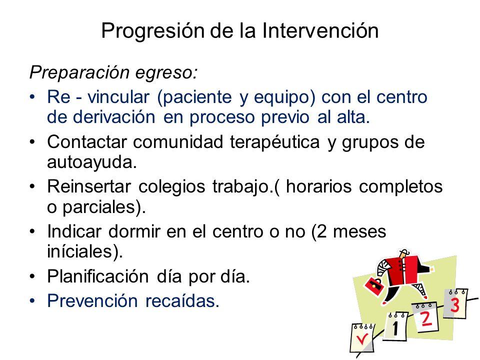 Progresión de la Intervención Preparación egreso: Re - vincular (paciente y equipo) con el centro de derivación en proceso previo al alta. Contactar c