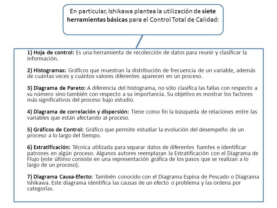 1) Hoja de control: Es una herramienta de recolección de datos para reunir y clasificar la información. 2) Histogramas: Gráficos que muestran la distr