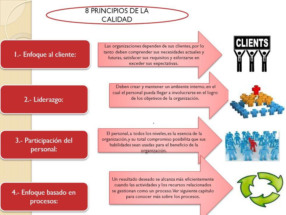 1.- Enfoque al cliente: 2.- Liderazgo: 3.- Participación del personal: 4.- Enfoque basado en procesos: Las organizaciones dependen de sus clientes, po