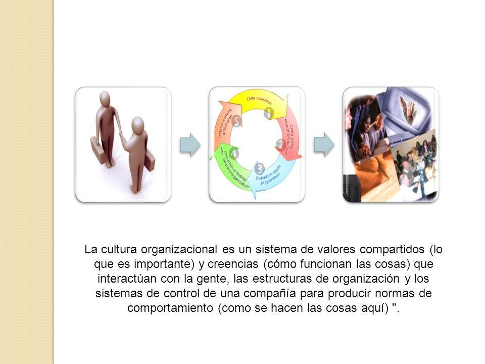 La cultura organizacional es un sistema de valores compartidos (lo que es importante) y creencias (cómo funcionan las cosas) que interactúan con la ge