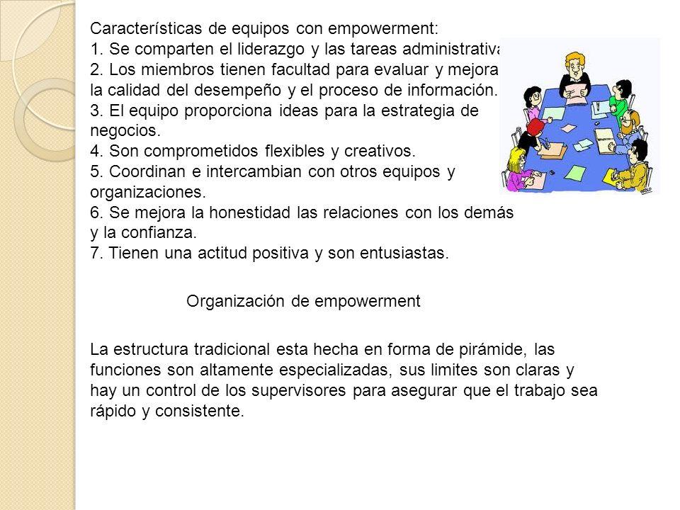 Organización de empowerment La estructura tradicional esta hecha en forma de pirámide, las funciones son altamente especializadas, sus limites son cla