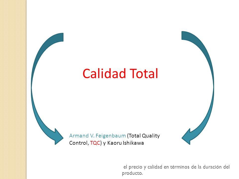 Calidad Total Armand V. Feigenbaum (Total Quality Control, TQC) y Kaoru Ishikawa el precio y calidad en términos de la duración del producto.