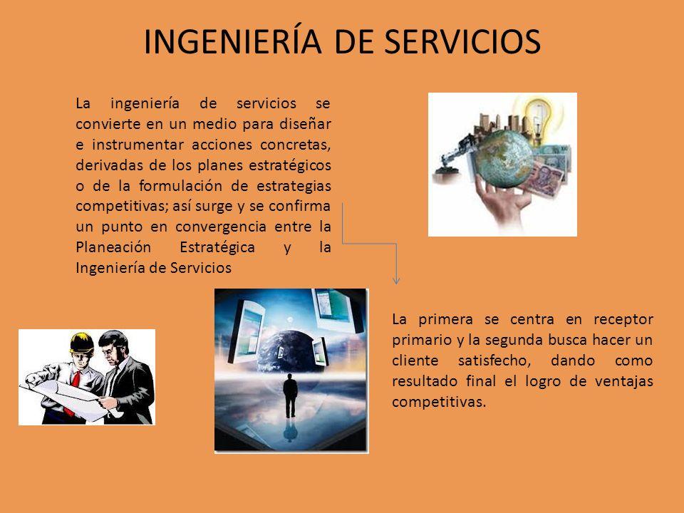INGENIERÍA DE SERVICIOS La ingeniería de servicios se convierte en un medio para diseñar e instrumentar acciones concretas, derivadas de los planes es