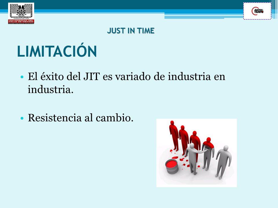 LIMITACIÓN El éxito del JIT es variado de industria en industria. Resistencia al cambio. JUST IN TIME