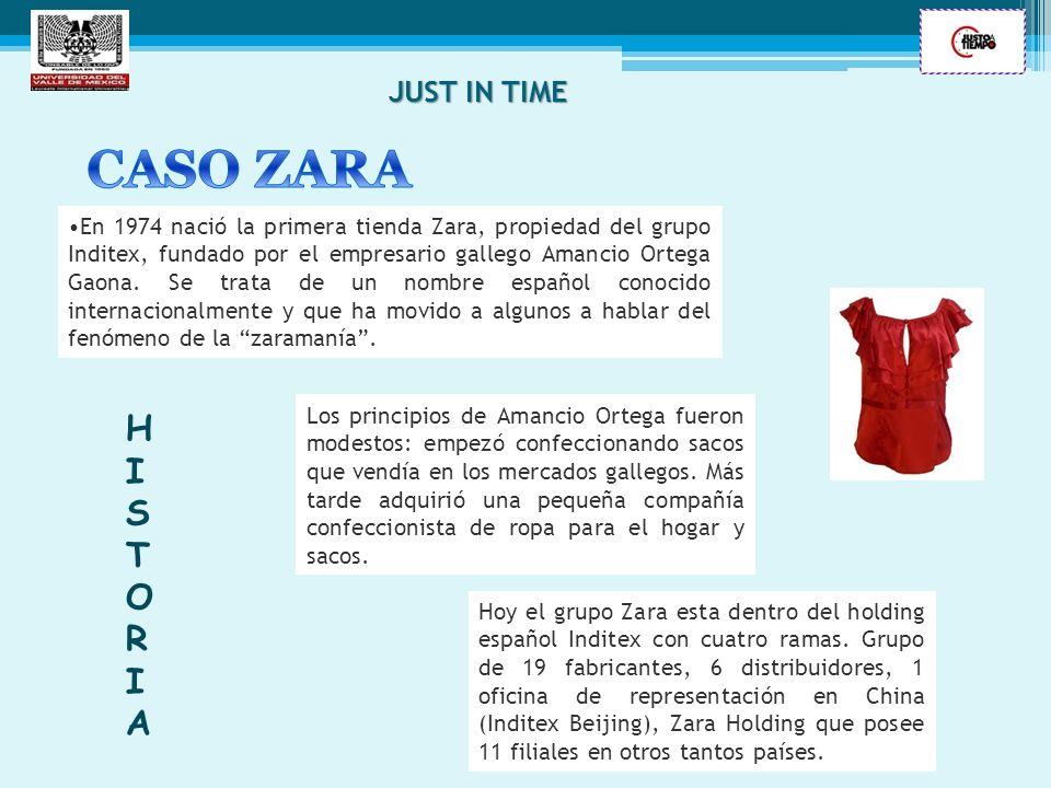 En 1974 nació la primera tienda Zara, propiedad del grupo Inditex, fundado por el empresario gallego Amancio Ortega Gaona. Se trata de un nombre españ