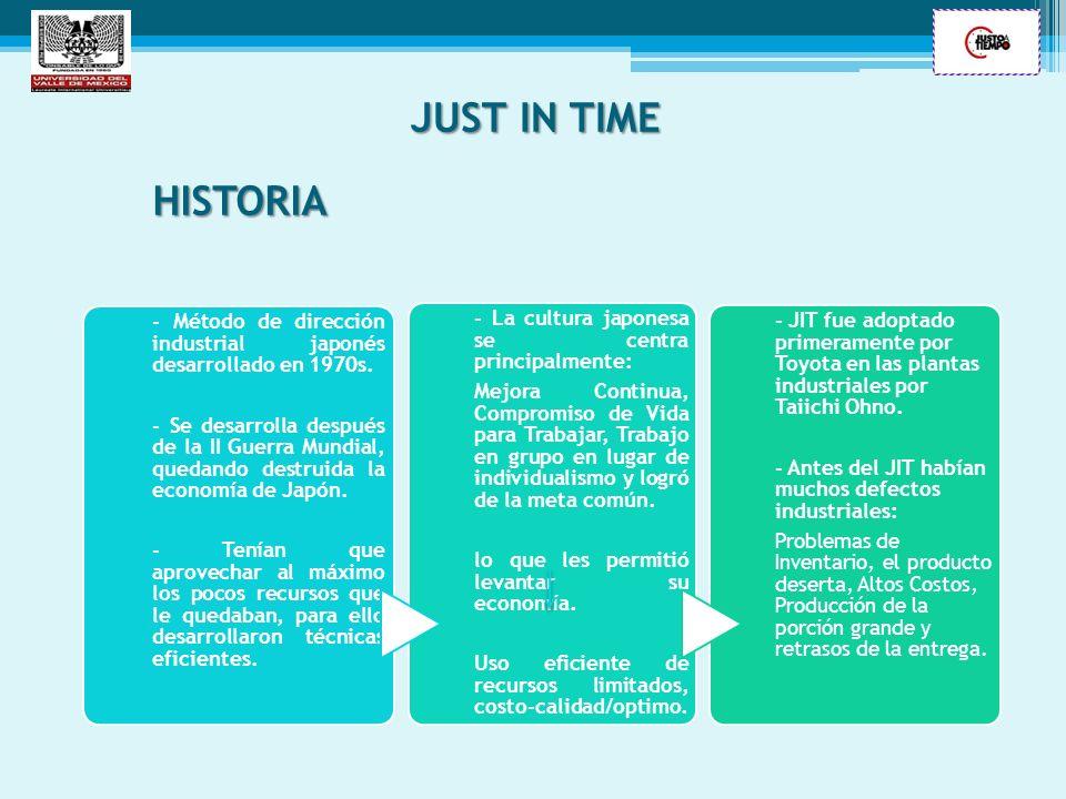 HISTORIA - Método de dirección industrial japonés desarrollado en 1970s. - Se desarrolla después de la II Guerra Mundial, quedando destruida la econom