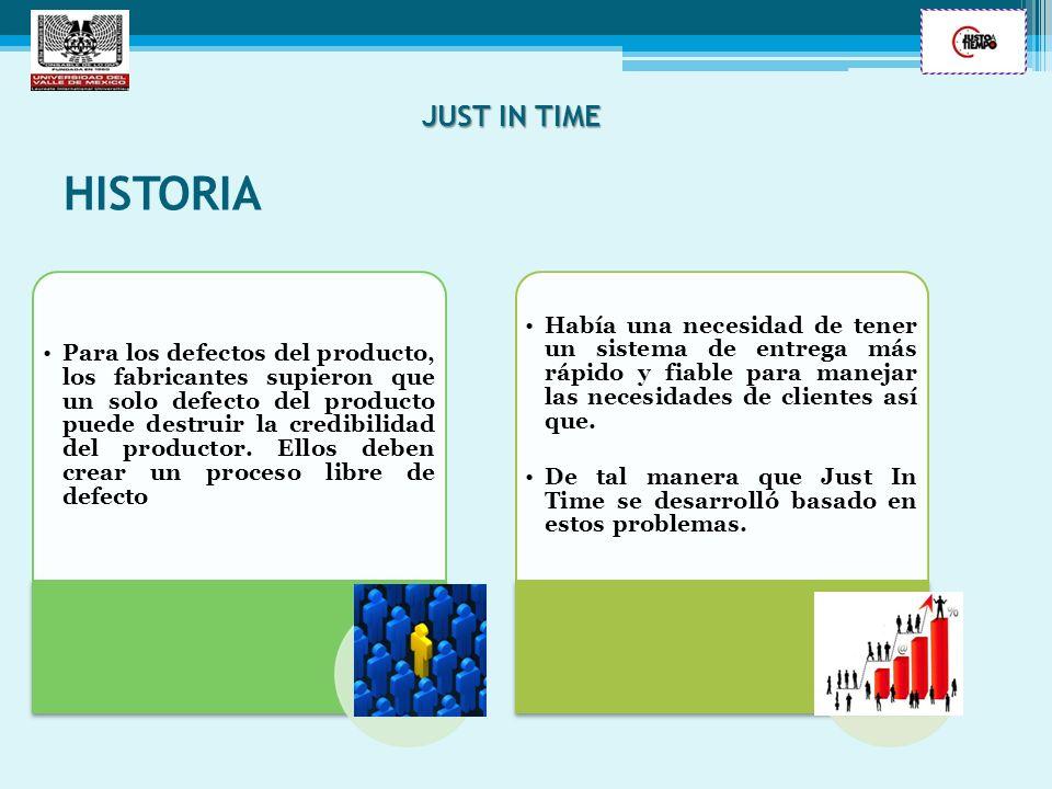 SISTEMA KANBAN PRODUCCION CONSTANTE REDUCCION DEL TIEMPO SET UP DISTRIBUCIÒN DE MAQUINAS Y TRABAJADORES MULTIFUNCIONALES MEJORAMIENTO DE ACTIVIDADES SISTEMAS DE CONTROL VISUAL CONTROL DE CALIDAD EN TODA LA COMPAÑIA JUST IN TIME