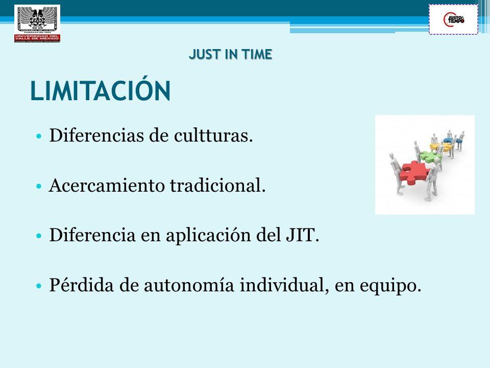 LIMITACIÓN Diferencias de cultturas. Acercamiento tradicional. Diferencia en aplicación del JIT. Pérdida de autonomía individual, en equipo. JUST IN T