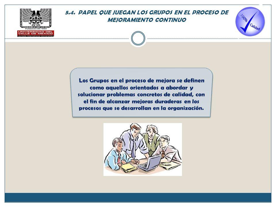 5.4. PAPEL QUE JUEGAN LOS GRUPOS EN EL PROCESO DE MEJORAMIENTO CONTINUO