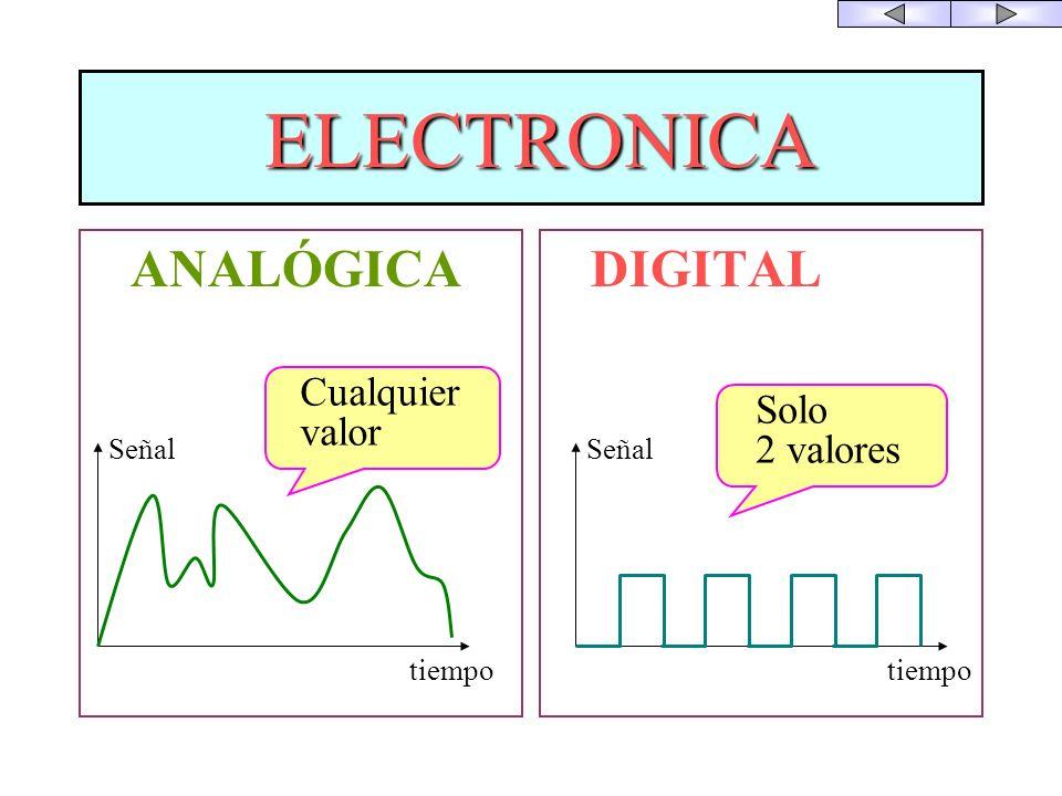 Unidad 01: Análisis de Circuitos con Diodos Semiconductores ESCUELA PROFESIONAL DE FÍSICA APLICADA FACULTAD DE CIENCIAS acohailab@unjbg.edu.pe, acohai