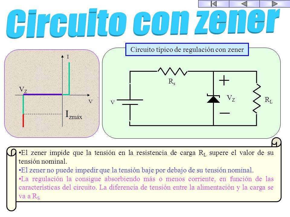 V I VZVZ V Z = Tensión de funcionamiento Aproximación I zmáx Zona de funcionamiento I V Símbolo El diodo zener está diseñado para trabajar en la zona