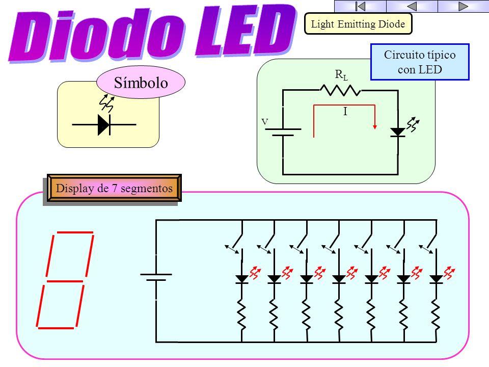 En polarización directa se comporta como un diodo normal. En polarización inversa sólo conduce cuando le incide luz. Al incidir la luz se rompen mucho