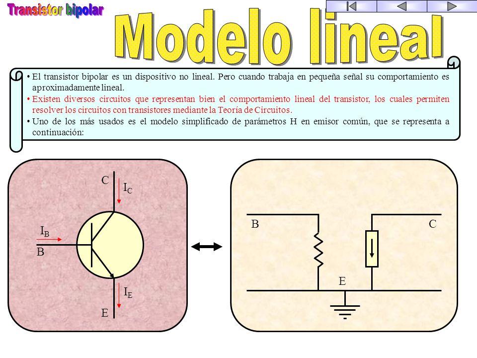 CICCIC CE V CE B7 I B7 B6 I B6 B5 I B5 B4 I B4 B3 I B3 B2 I B2 B1 I B1 V CC CURVAS DE SALIDA Circuito típico de amplificación con un transistor