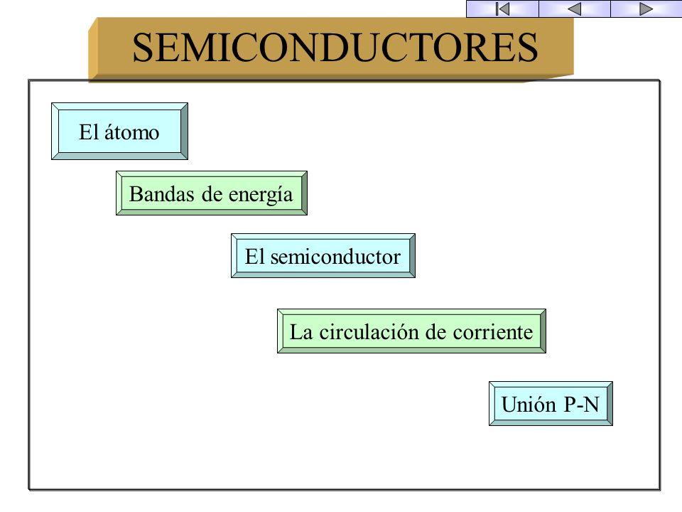 ELECTRÓNICA ANALÓGICA SEMICONDUCTORES COMPONENTES ELECTRONICOS BLOQUES FUNCIONALES