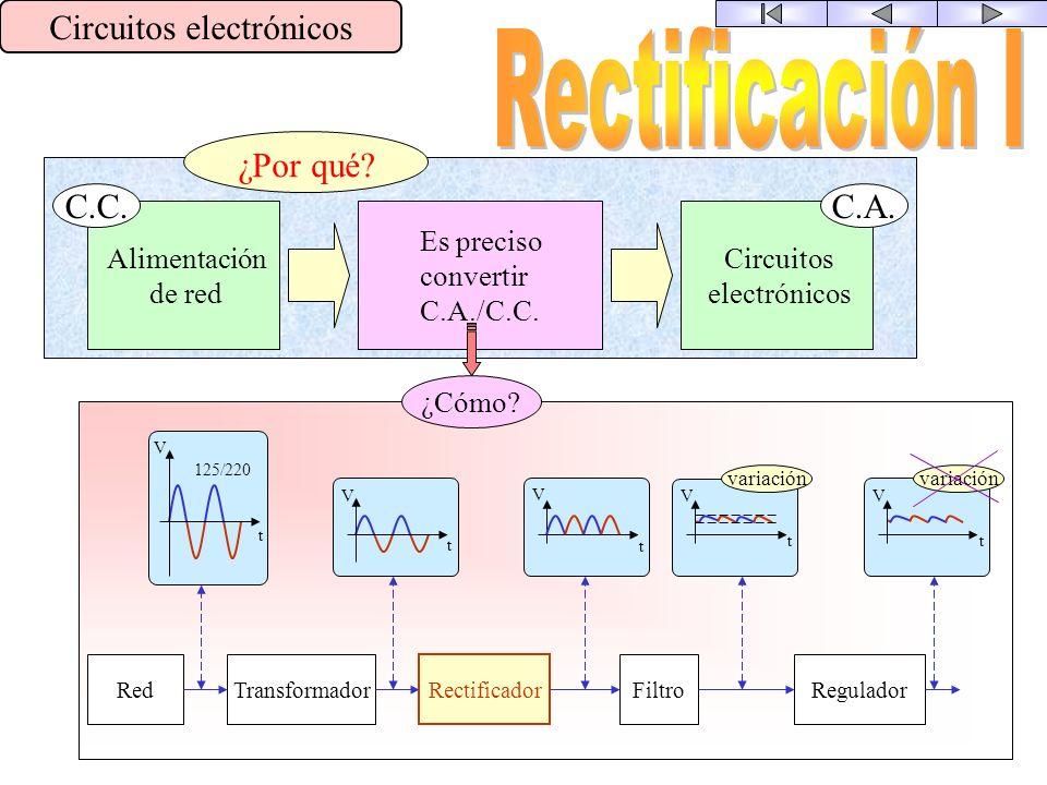 Rectificadores Filtros Amplificadores Realimentación Operacional Generadores de señal