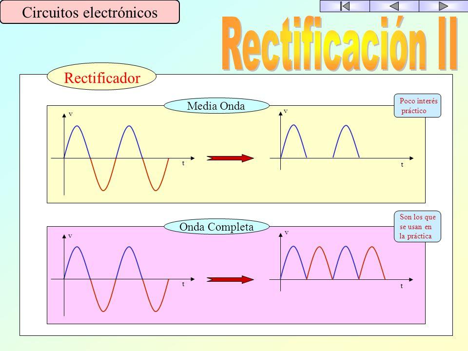 ¿Por qué? V 125/220 t V t V t V t variación V t Alimentación de red Es preciso convertir C.A./C.C. Circuitos electrónicos ¿Cómo? C.A.C.C. RedTransform