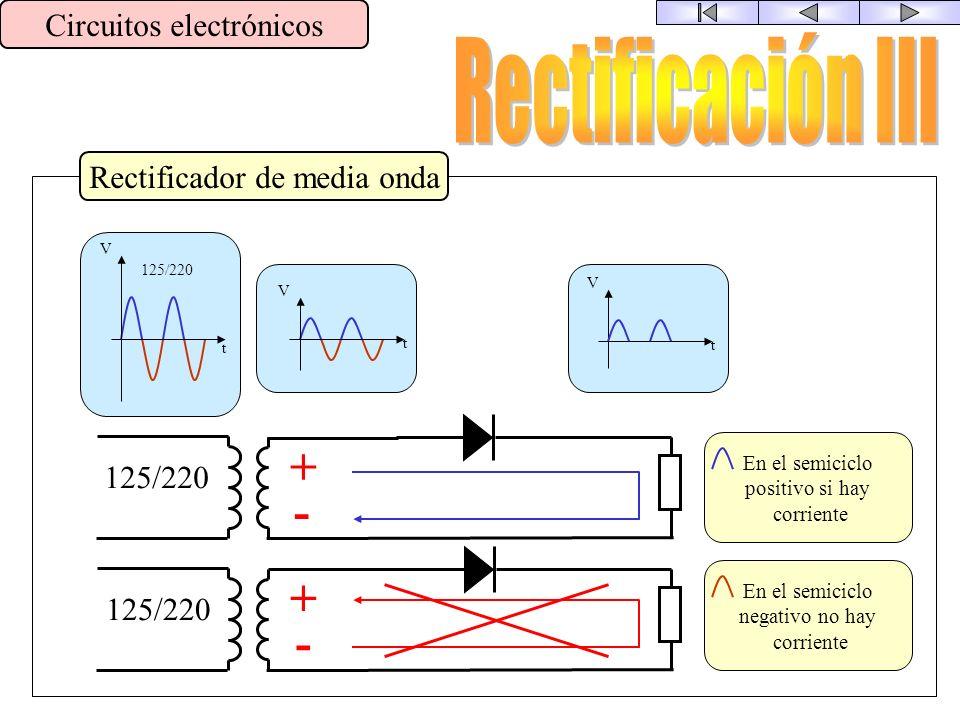 Rectificador v t Circuitos electrónicos v t v t v t Media Onda Onda Completa Son los que se usan en la práctica Poco interés práctico
