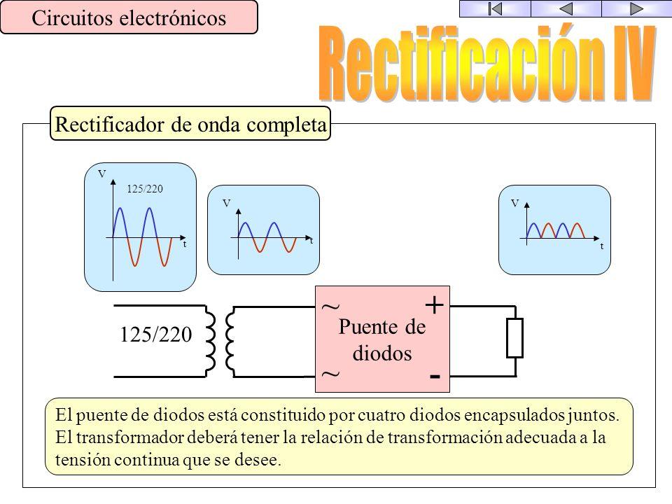 En el semiciclo positivo si hay corriente En el semiciclo negativo no hay corriente V 125/220 t V t V t Rectificador de media onda + - + - 125/220 Cir