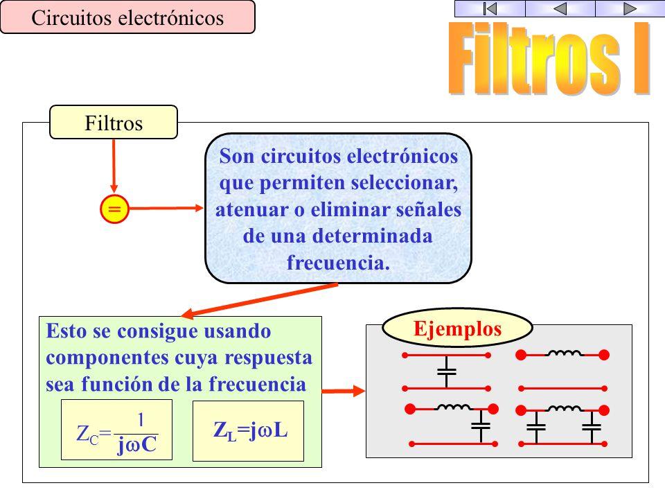 El puente de diodos está constituido por cuatro diodos encapsulados juntos. El transformador deberá tener la relación de transformación adecuada a la