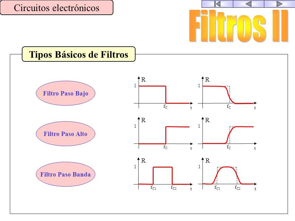 Filtros Circuitos electrónicos Son circuitos electrónicos que permiten seleccionar, atenuar o eliminar señales de una determinada frecuencia. = Esto s