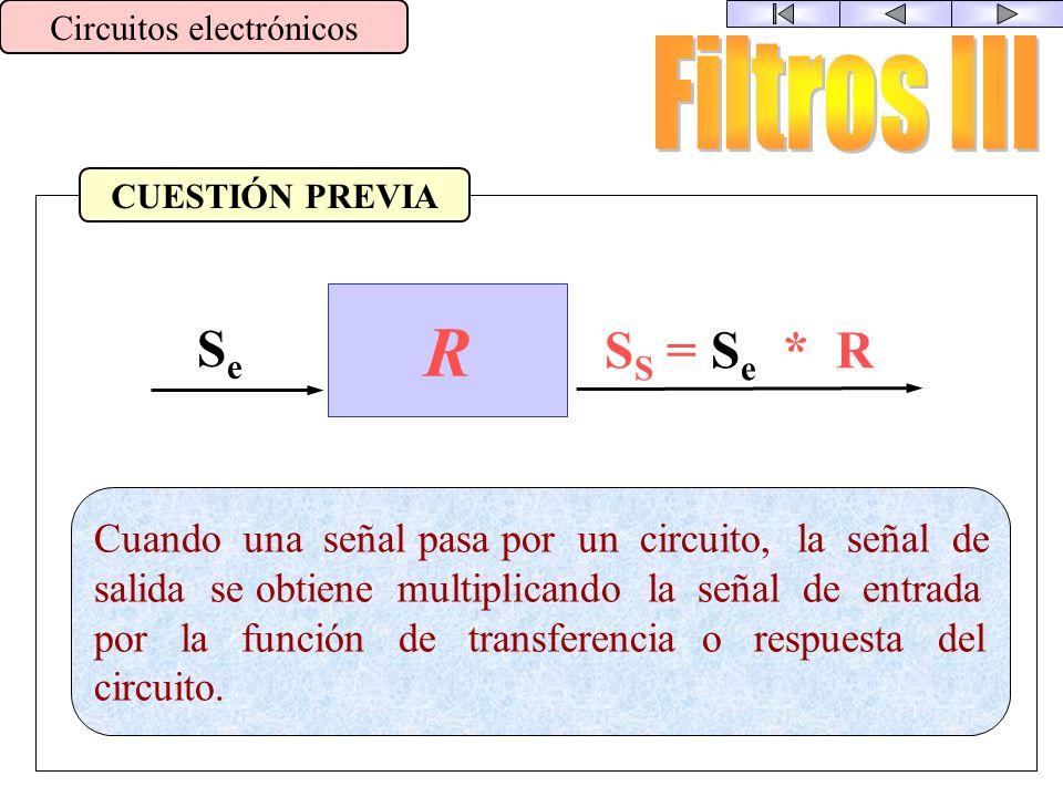 Tipos Básicos de Filtros Circuitos electrónicos 1 t R f C2 f C1 1 t R f C2 f C1 Filtro Paso Banda 1 t R fCfC 1 t R fCfC Filtro Paso Alto 1 t R fCfC 1
