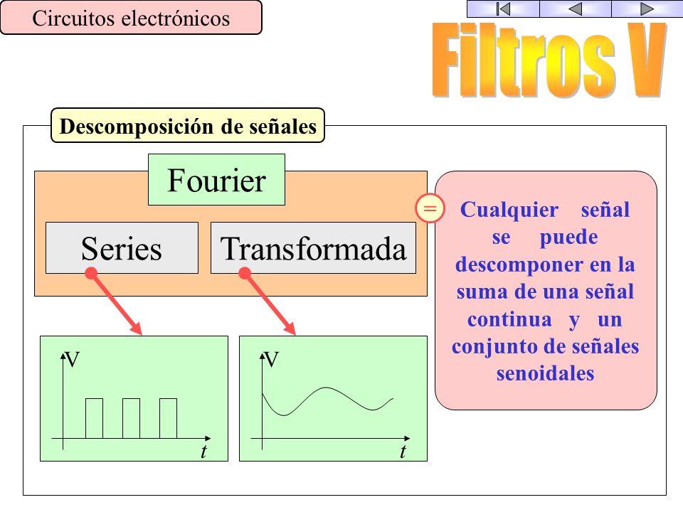 ¿Cómo actúa un filtro? Circuitos electrónicos Paso Banda 1 t R f C2 f C1 Paso Alto 1 t R fCfC Paso Bajo 1 t R fCfC S a ( f < f C1 ) S b (f C1 < f < f