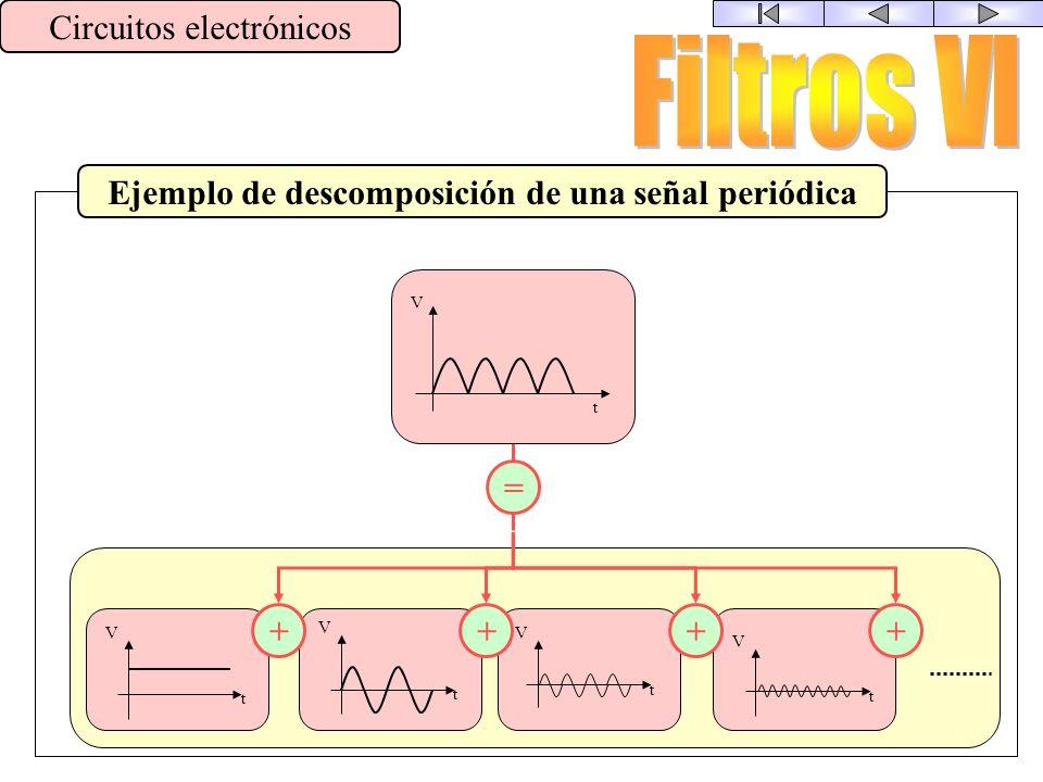 Descomposición de señales Circuitos electrónicos Cualquier señal se puede descomponer en la suma de una señal continua y un conjunto de señales senoid