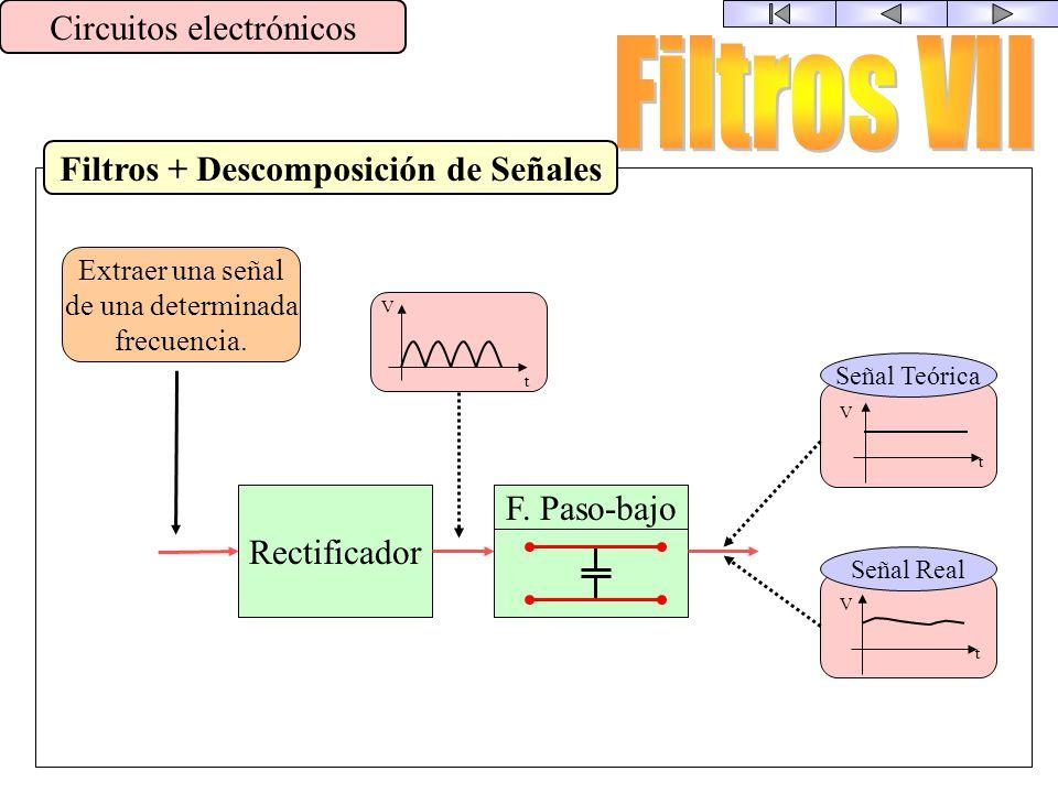 Ejemplo de descomposición de una señal periódica Circuitos electrónicos = V t V t V t V t V t ++++