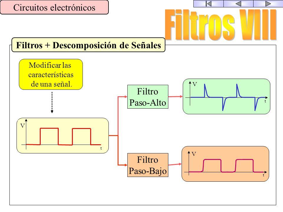 Filtros + Descomposición de Señales Circuitos electrónicos V t Rectificador F. Paso-bajo V t Señal Teórica V t Señal Real Extraer una señal de una det