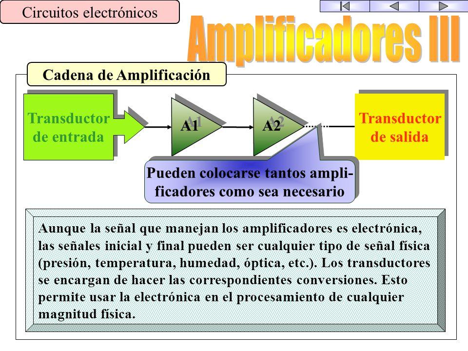 Z e - Impedancia de entrada Z s - Impedancia de salida Esquema Básico Circuitos electrónicos ZeZe ZSZS A Otros Parámetros Importantes Otros Parámetros