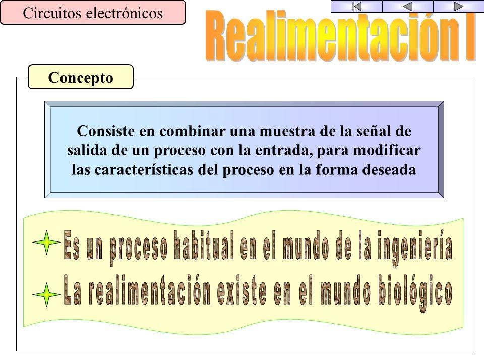 Adaptación de impedancias Circuitos electrónicos Transductor de entrada Transductor de entrada A1 A2 Transductor de salida Transductor de salida Z s1