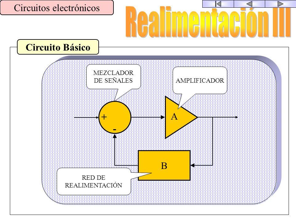 Ejemplo de Sistema Realimentado Circuitos electrónicos Mando a distancia GRUA Posición de la carretilla 3º piso La señal de salida viene dada por la p