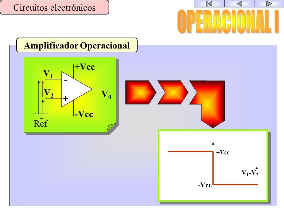 Tipos de Realimentación Circuitos electrónicos OSCILADORES Ar = A El sistema puede proporcionar una señal de salida sin tener señal de entrada Interes