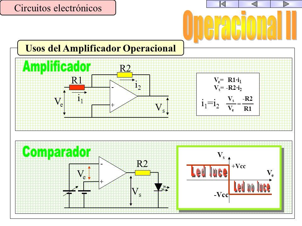 Amplificador Operacional Circuitos electrónicos -Vcc +Vcc V 1 -V 2 - + +Vcc -Vcc V1V1 V2V2 V0V0 Ref