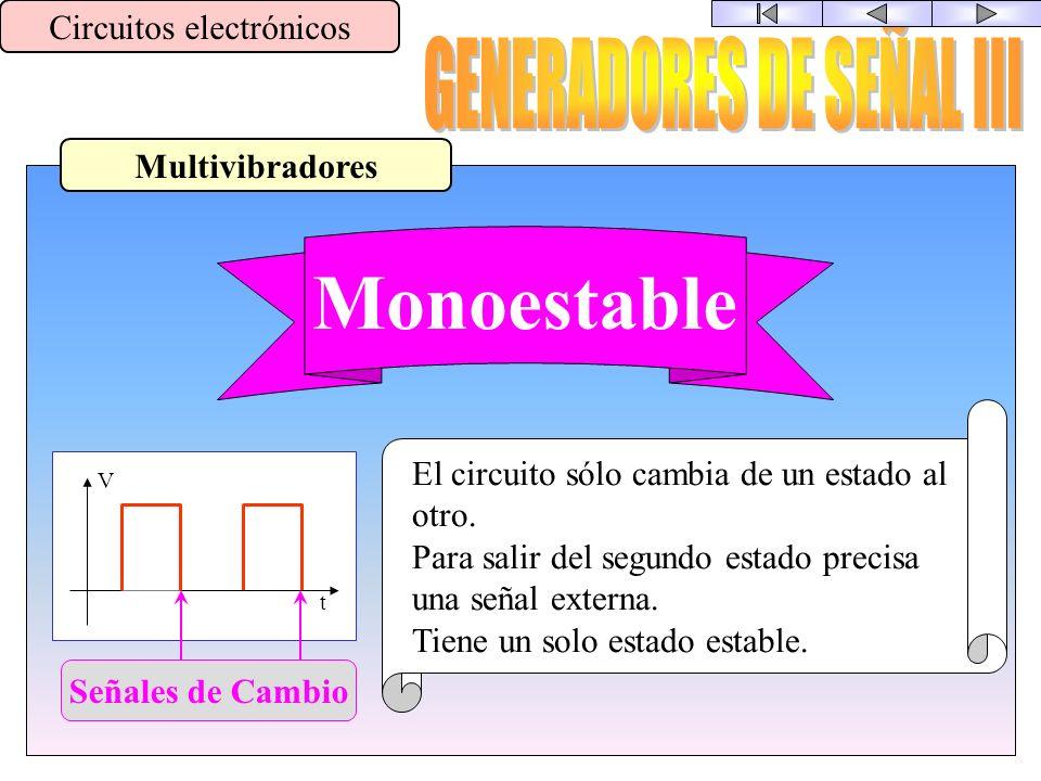 Multivibradores Circuitos electrónicos Aestable V t El circuito bascula solo del nivel bajo al alto, y viceversa. Pueden regularse los tiempos en ambo