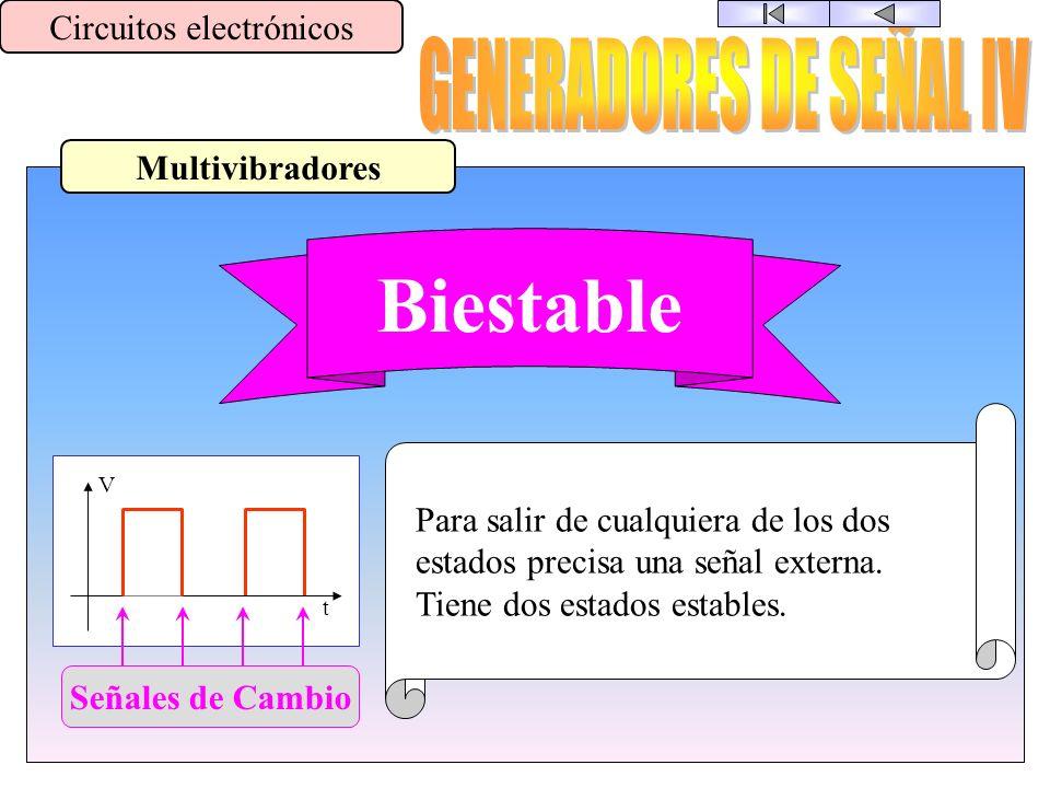 Multivibradores Circuitos electrónicos V t El circuito sólo cambia de un estado al otro. Para salir del segundo estado precisa una señal externa. Tien
