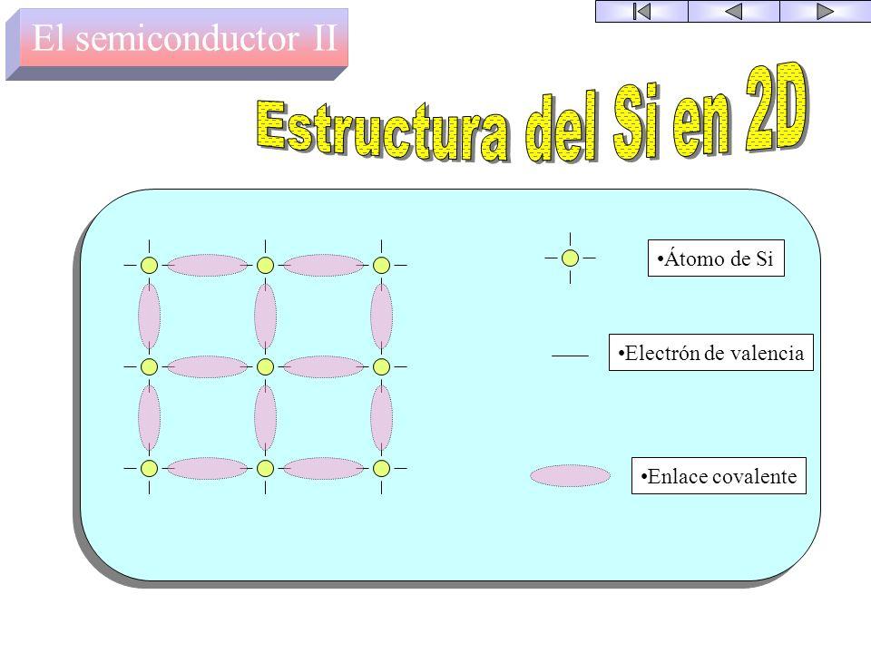 El semiconductor I B. prohibida << 4 de valencia Enlaces covalentes Conductor o aislante CARACTERÍSTICAS Ge Si AsGaOtros HistóricoPrincipal Algunas ap