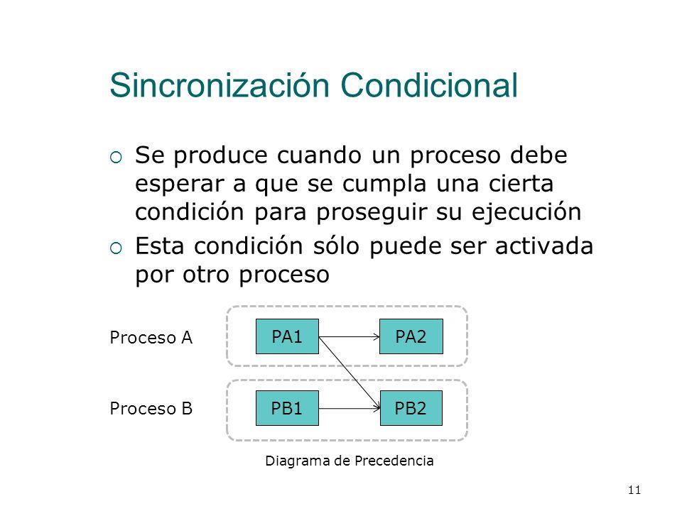 Sincronización con Espera Activa Introducción Sincronización Condicional Exclusión Mutua Espera Activa vs. Espera Pasiva Conclusiones 10
