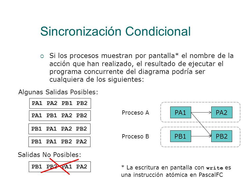 Sincronización Condicional Se produce cuando un proceso debe esperar a que se cumpla una cierta condición para proseguir su ejecución Esta condición s