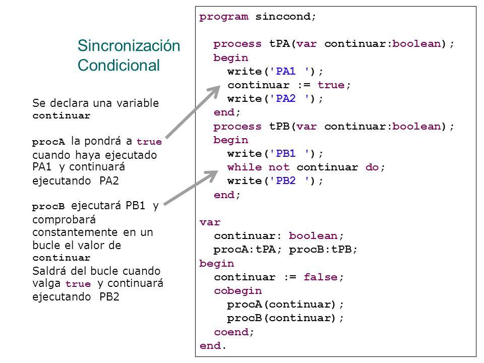 Sincronización Condicional Si los procesos muestran por pantalla* el nombre de la acción que han realizado, el resultado de ejecutar el programa concu