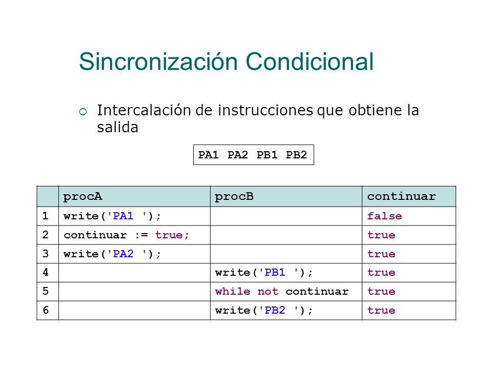 Sincronización Condicional Intercalación de instrucciones que obtiene la salida PB1 PA1 PA2 PB2 procAprocBcontinuar 1write('PB1 ');false 2while not co